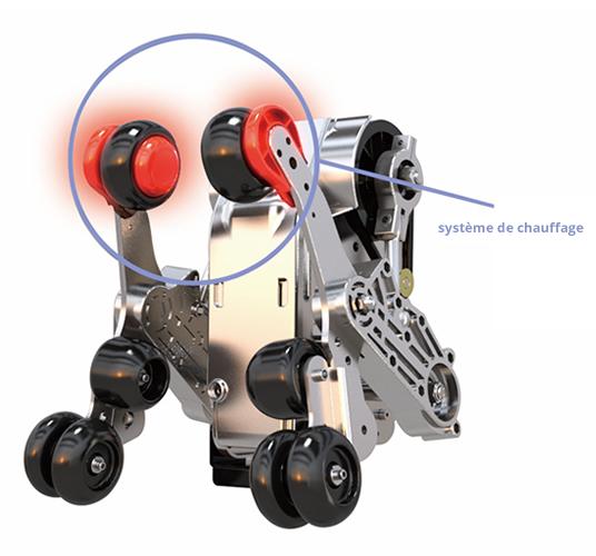 système à rouleaux Komoder KM9000